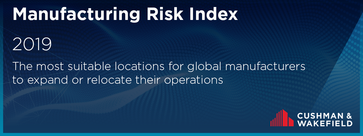 Manufacturing Risk Index