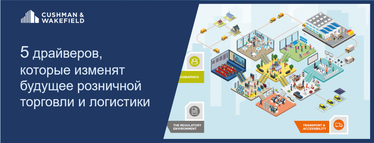 Future of retail and logistics RU